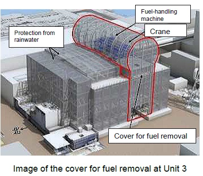 Mid and long term roadmap towards the decommissioning of fukushima from the fukushima daiichi nuclear power station after removal of the rubble is completed the cover for fuel removal is to be carried in ccuart Gallery
