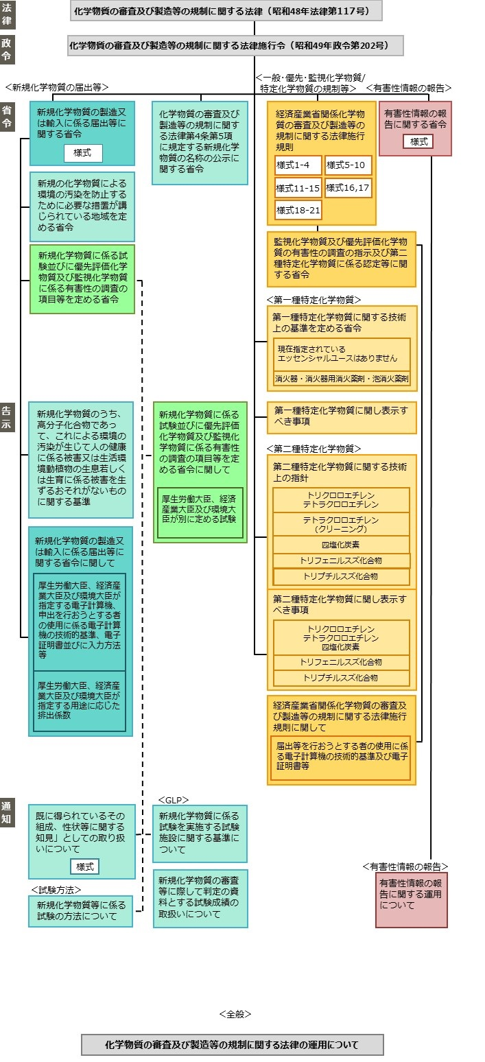 pdf 印刷 押印 pdf化