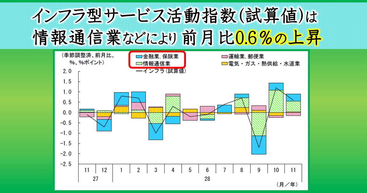 http://www.meti.go.jp/statistics/toppage/report/archive/kako/20170116_5.png