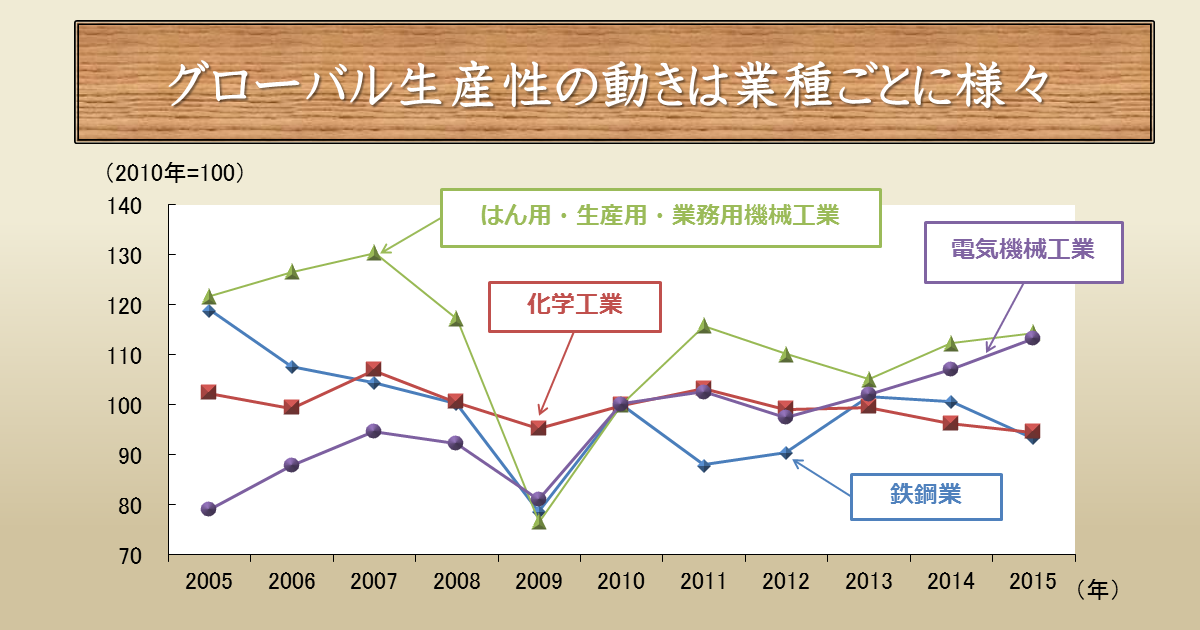 http://www.meti.go.jp/statistics/toppage/report/archive/kako/20170125_4.png