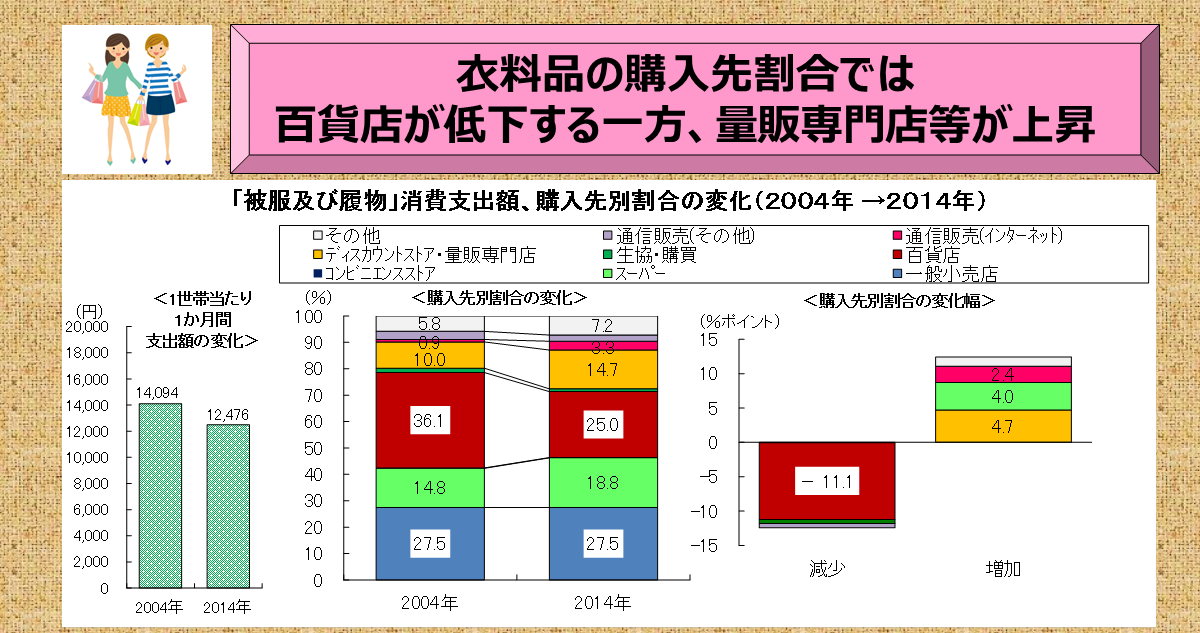 http://www.meti.go.jp/statistics/toppage/report/archive/kako/20170217_3.png