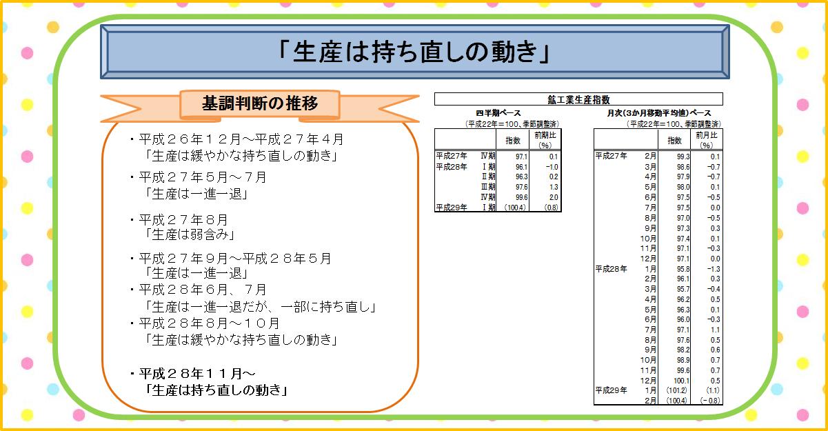 http://www.meti.go.jp/statistics/toppage/report/archive/kako/20170301_1.png