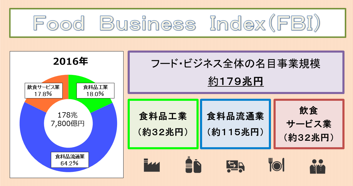 http://www.meti.go.jp/statistics/toppage/report/archive/kako/20170310_2.png