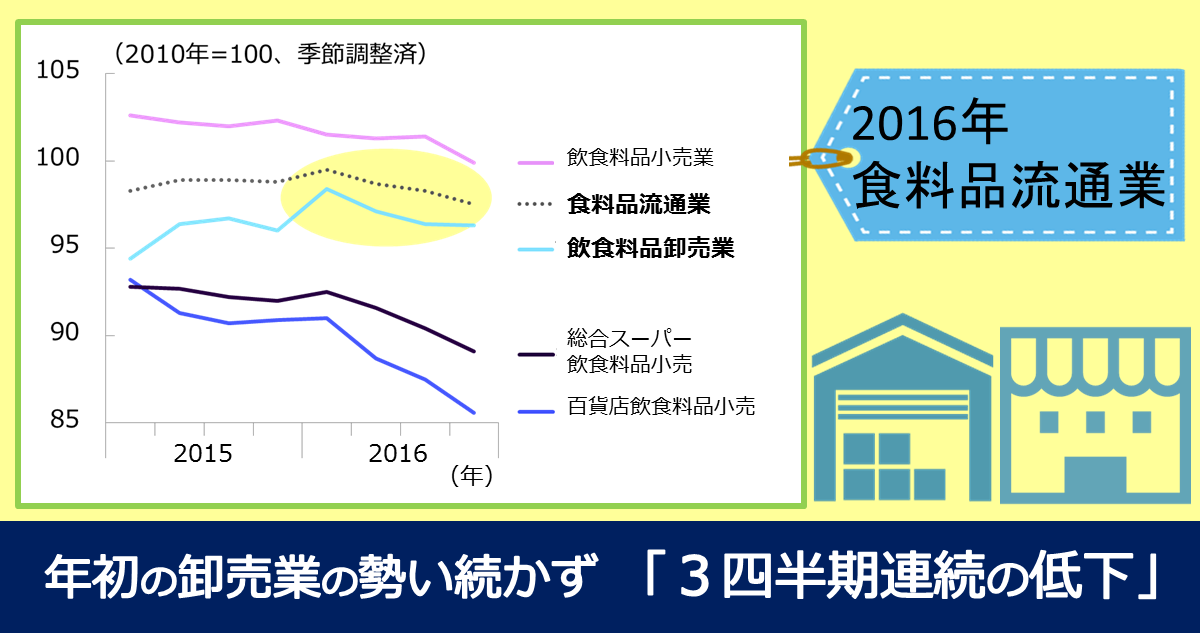 http://www.meti.go.jp/statistics/toppage/report/archive/kako/20170310_4.png