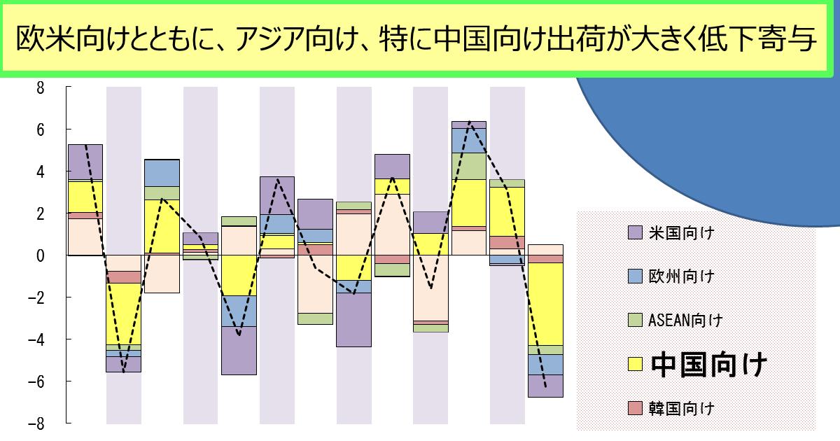 http://www.meti.go.jp/statistics/toppage/report/archive/kako/20170316_2.png