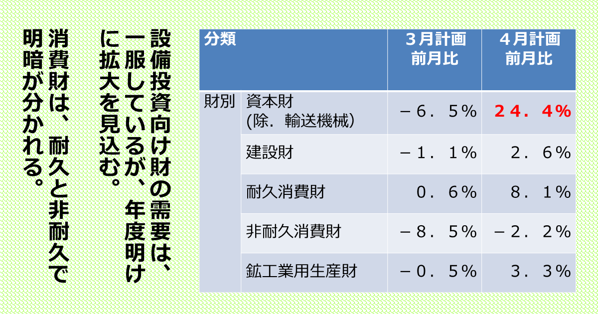 http://www.meti.go.jp/statistics/toppage/report/archive/kako/20170403_4.png
