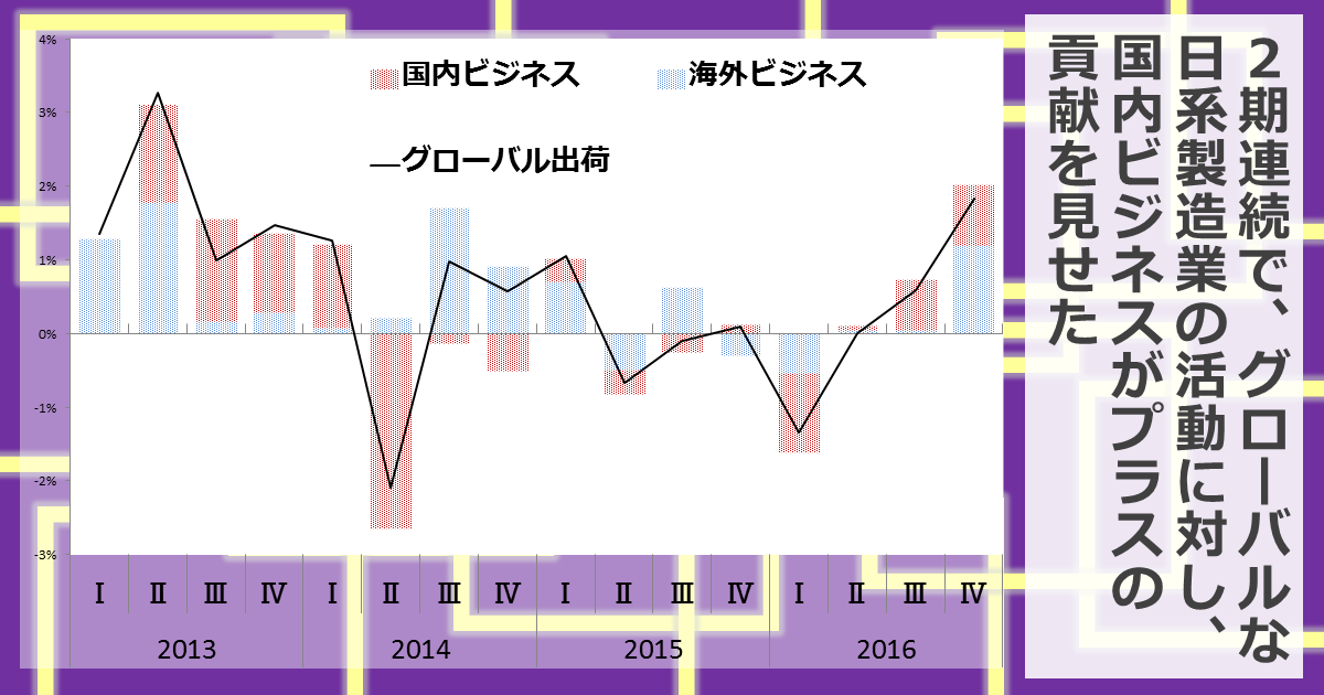 http://www.meti.go.jp/statistics/toppage/report/archive/kako/20170412_1.png