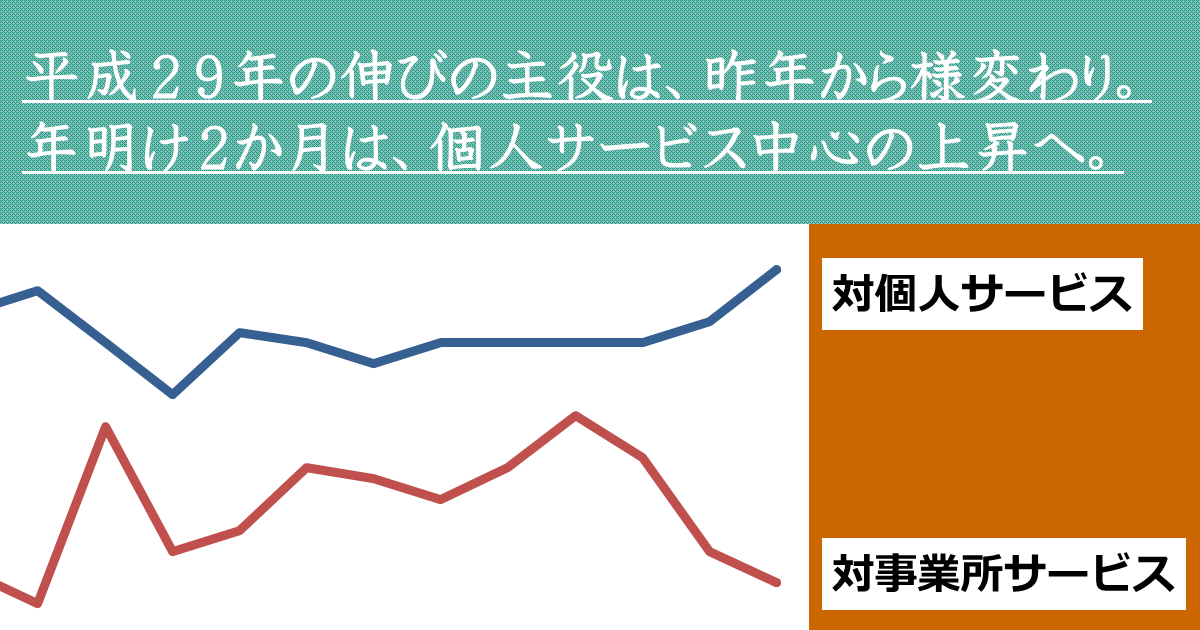 http://www.meti.go.jp/statistics/toppage/report/archive/kako/20170421_2.png