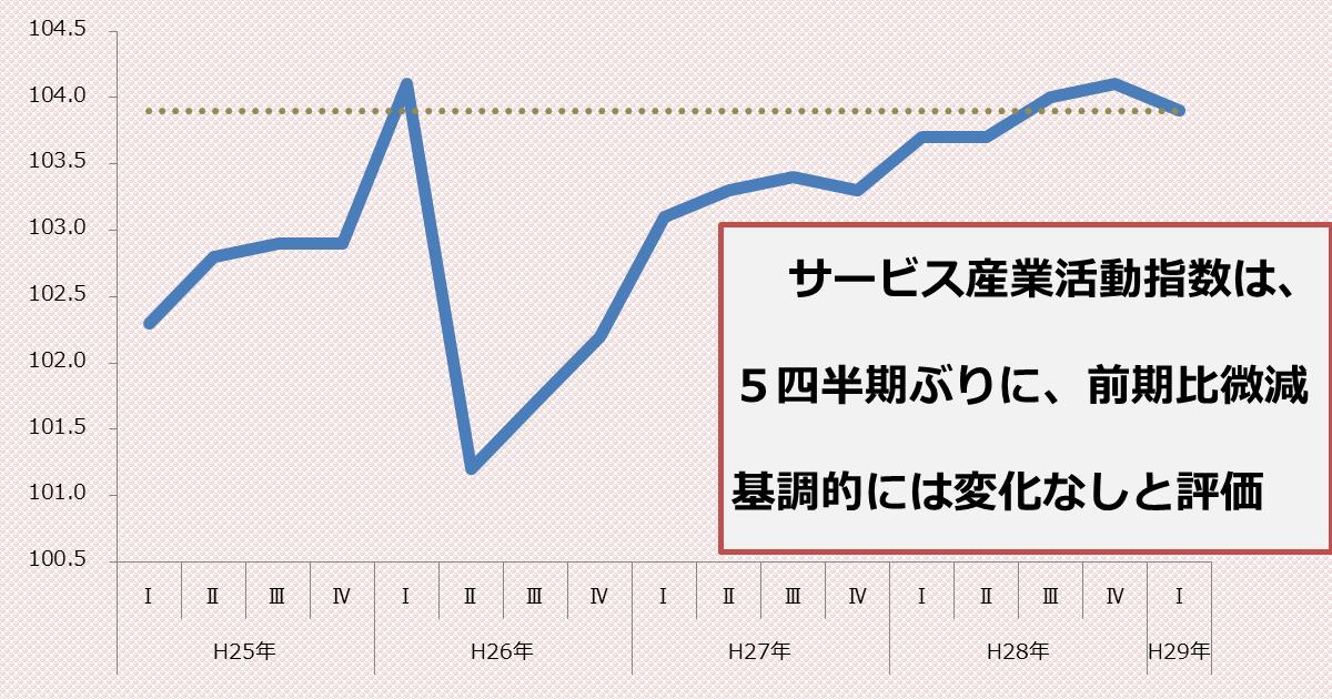 http://www.meti.go.jp/statistics/toppage/report/archive/kako/20170516_2.png