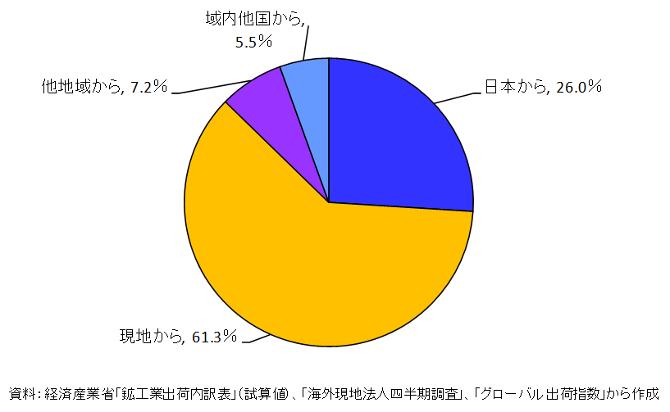 http://www.meti.go.jp/statistics/toppage/report/minikaisetsu/hitokoto_kako/20161123zu1.png
