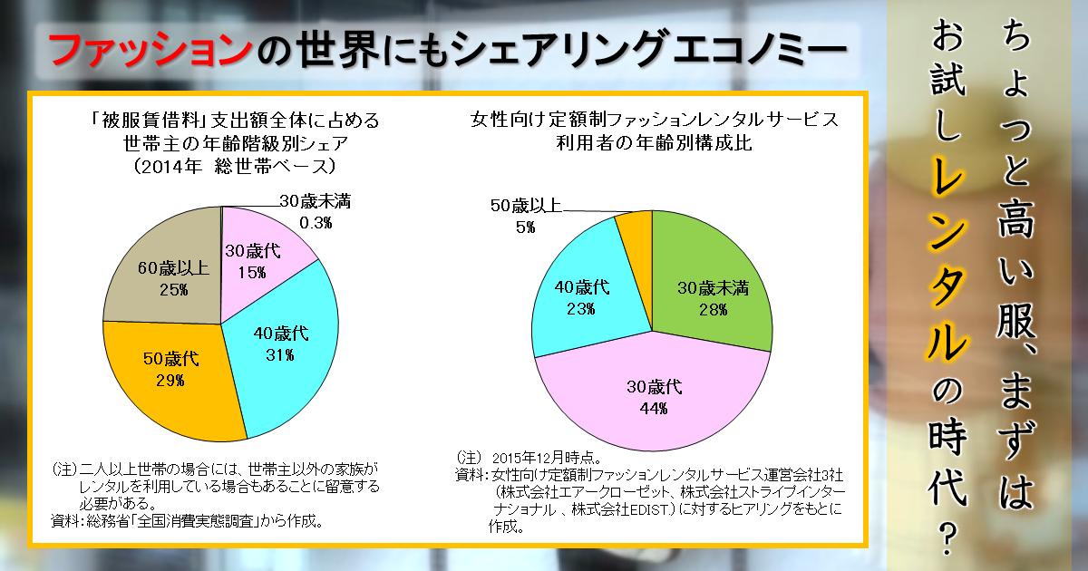 http://www.meti.go.jp/statistics/toppage/report/minikaisetsu/hitokoto_kako/20170118hitokoto.png