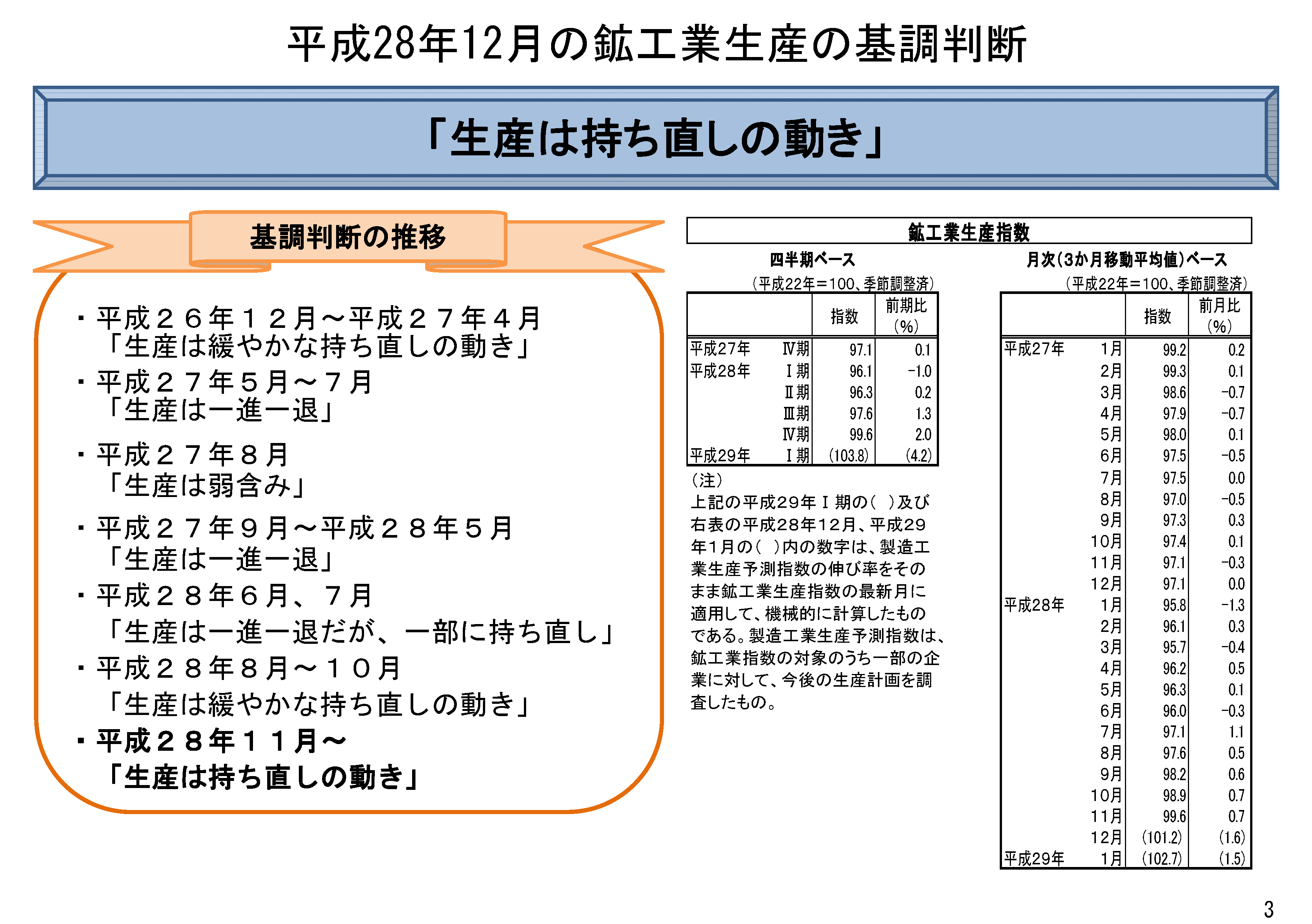 http://www.meti.go.jp/statistics/tyo/iip/result/pdf/reference/slide/tw_zu1612s-19-4.png